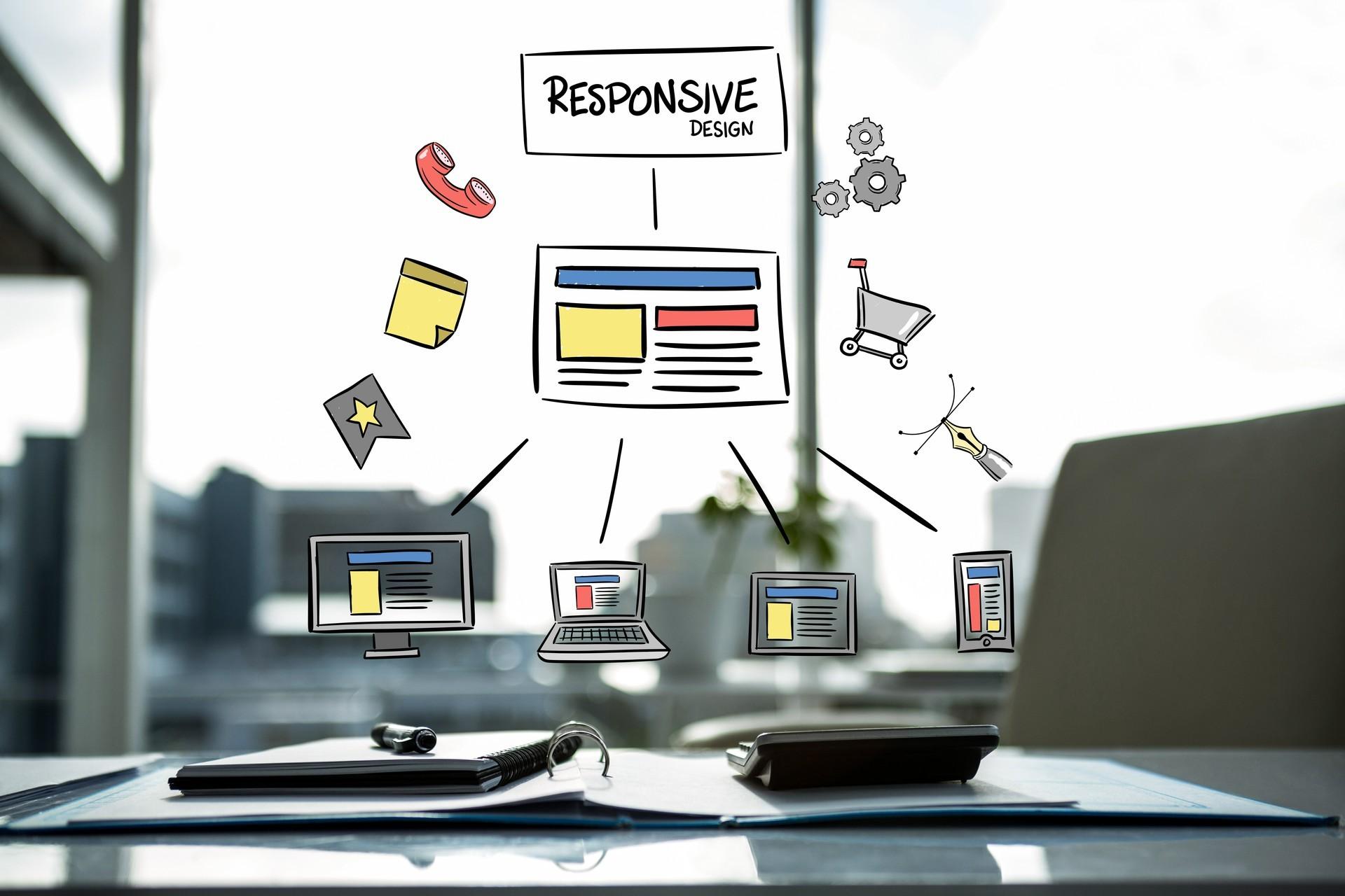 Neden Mobil Uyumlu Bir Web Siteniz Olmalı?